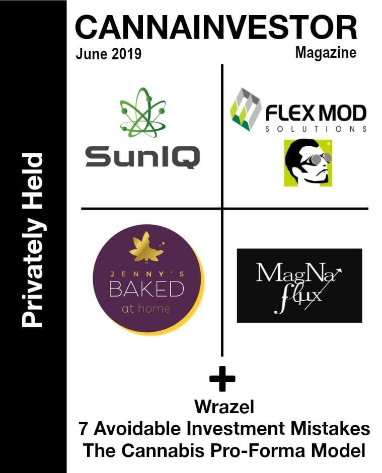 June 2019 Privately Held